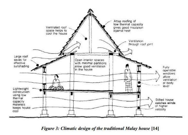 climatic design.JPG