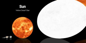 bintang skala 360x180 - Bagaimana Kehidupan Di Dunia Mulai… Hidup?