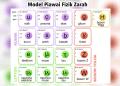 Model piawai fizik zarah 120x86 - Jurutera Wanita Palestin Cipta Bahan Binaan Menggunakan Debu