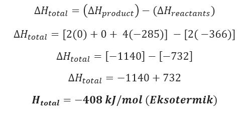 Sekuat Manakah Letupan Ammonium Nitrat?